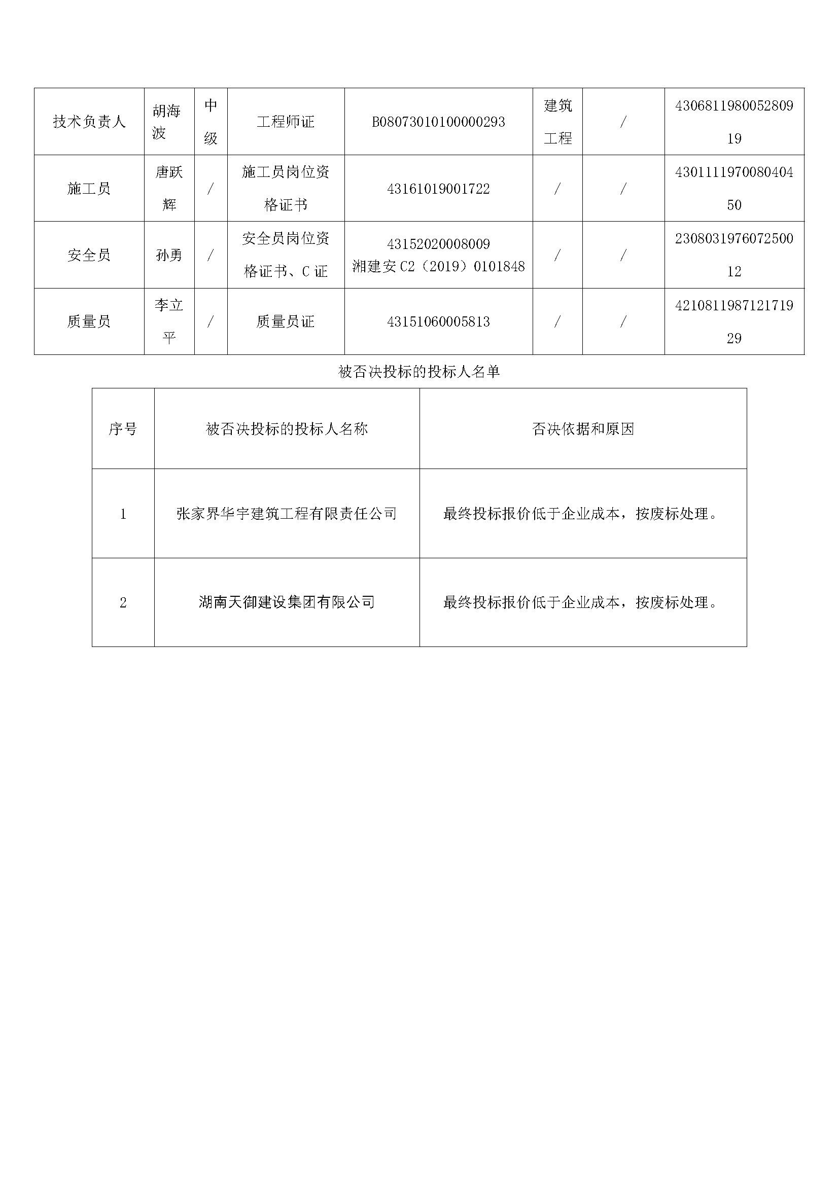111中标候选人公示_20200421171454_页面_4.jpg